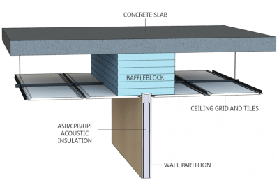 baffleblock-diagram